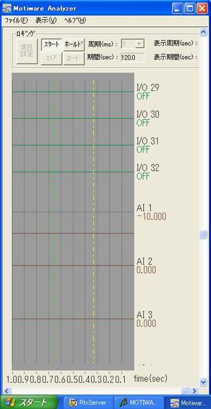 Analyzer_io32ch_ad8ch