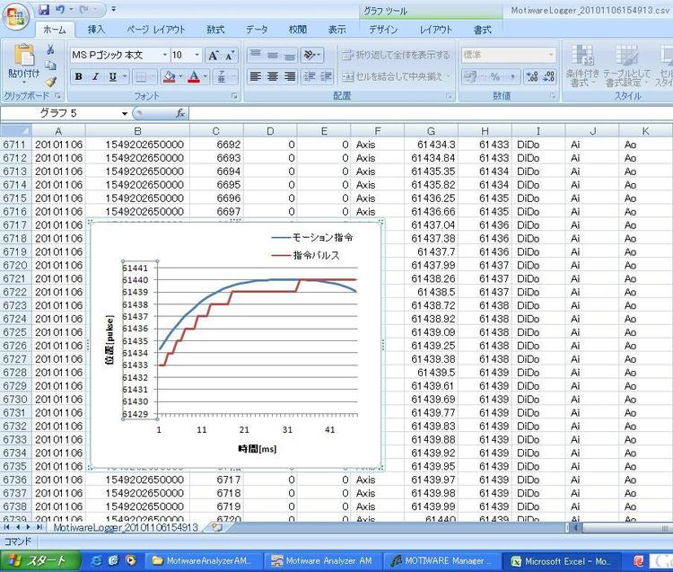 Analyzeram101106_csv_3