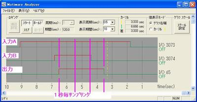 Analyzer_and