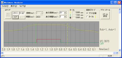 Dout_test_analyzer