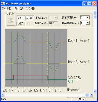 Distart2rbs_analyzer