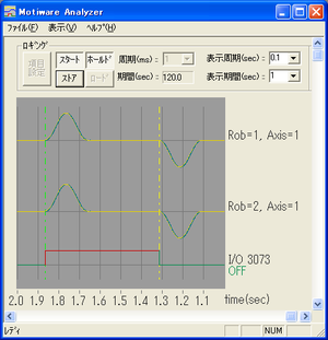 Distart2rbs_analyzer_2
