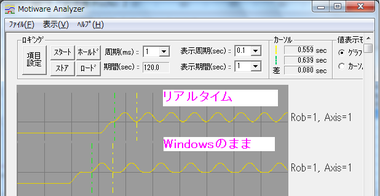 Analyzer_ptp_120314