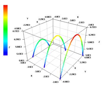 Graph3d__120405