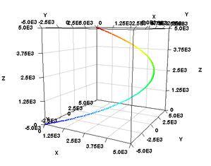 Arc_move_graph_2