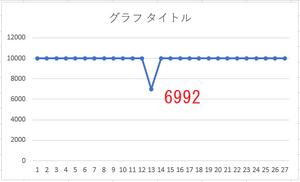 6992_graph_1803043