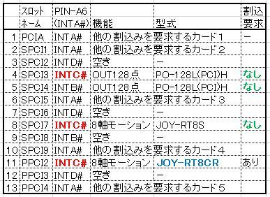 Intcintd_2