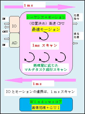 1msio_2