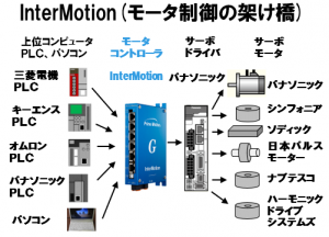 Intermotion_20200514103001