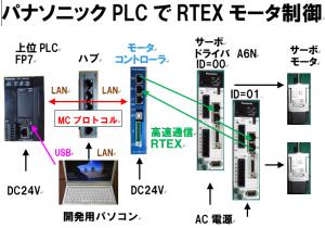 Plcfp7rtexa6n